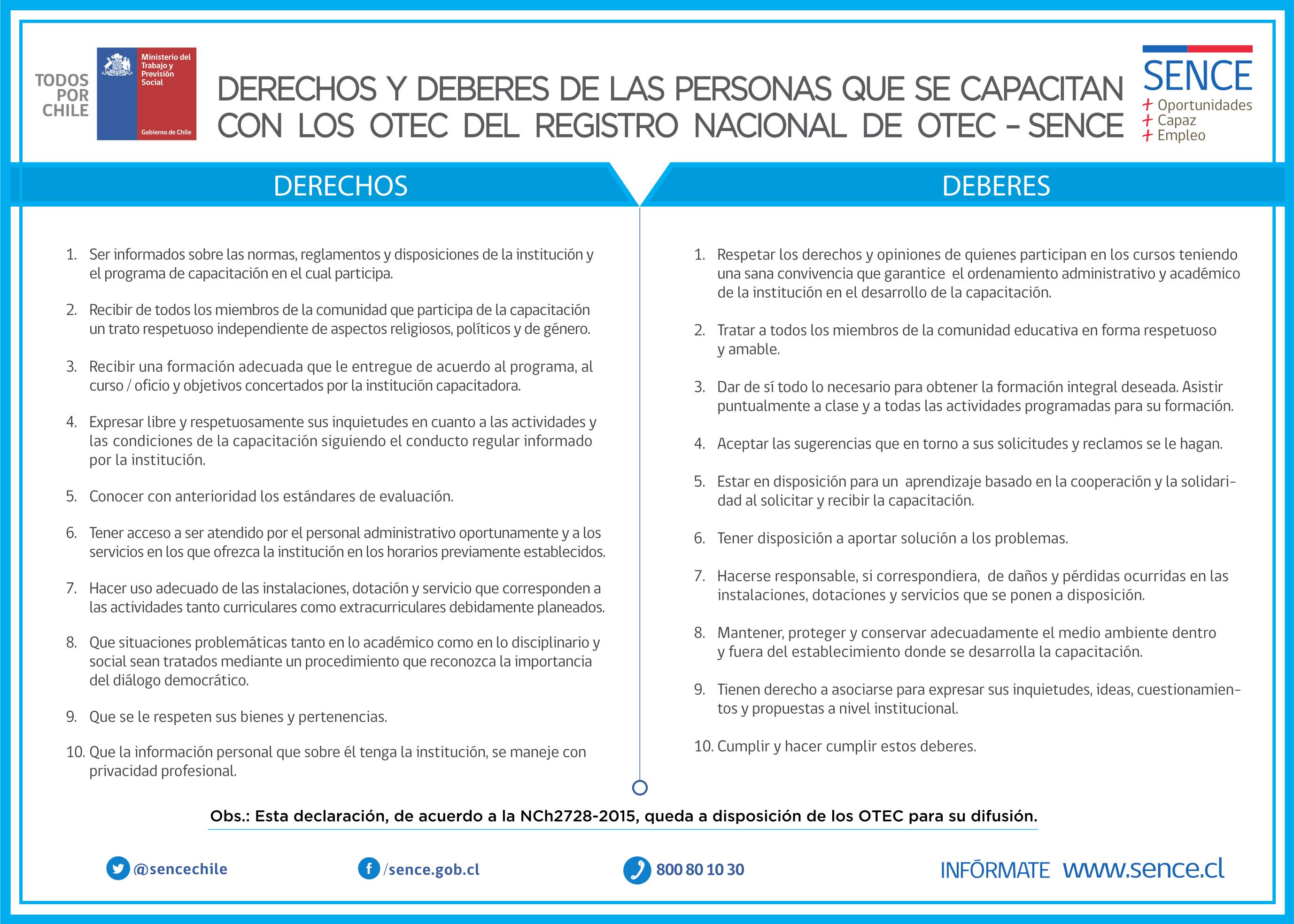 CMS Consultores - Derechos y Deberes de los Alumnos